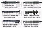 Quinton Hazell Shock Absorbers 878038