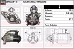 DELCO REMY Starter Motors DRS0219